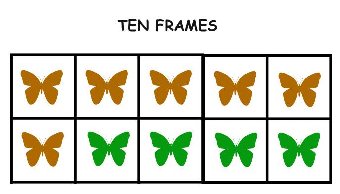 ten frames for building number sense
