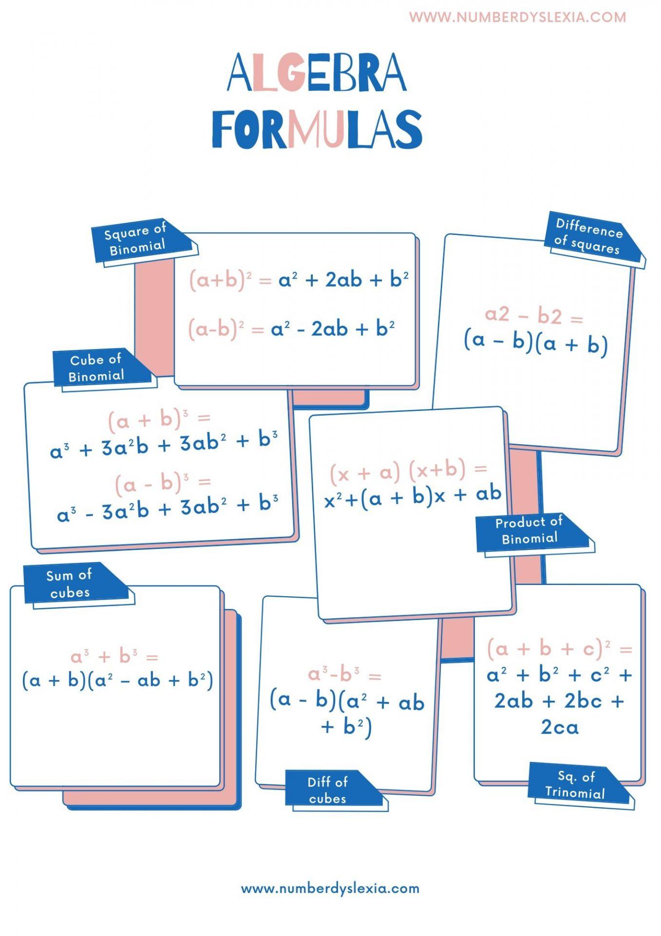 Free Printable Algebra Formula Chart For Classroom
