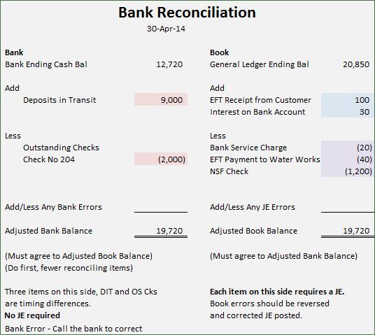 Bank Rec
