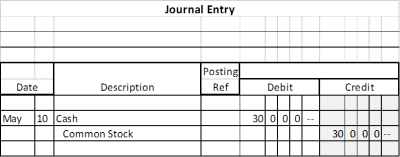 Corp Journal Entry Example