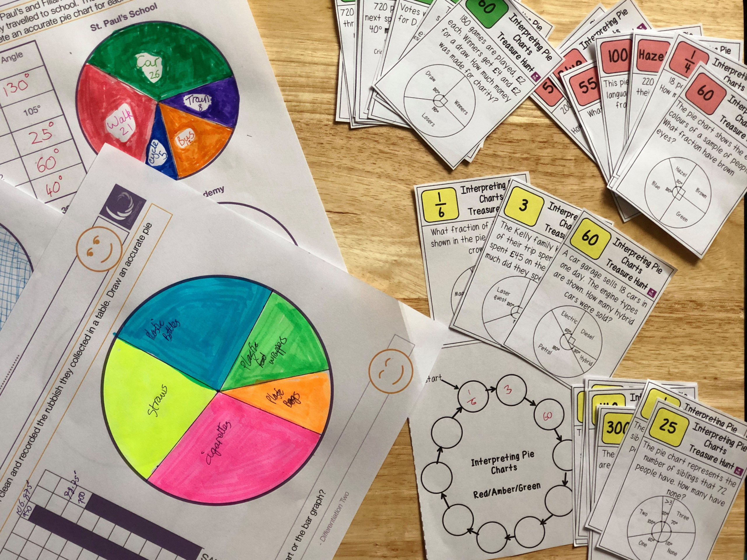Pie Chart Free Resources Up To Higher Gcse Maths