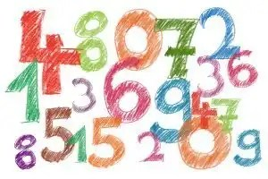 Numerology and Lucky Colors
