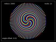 A fibonacci spiral generated in python.