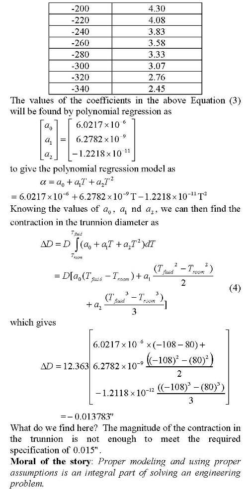 Proper modeling needs to precede numerical solutions