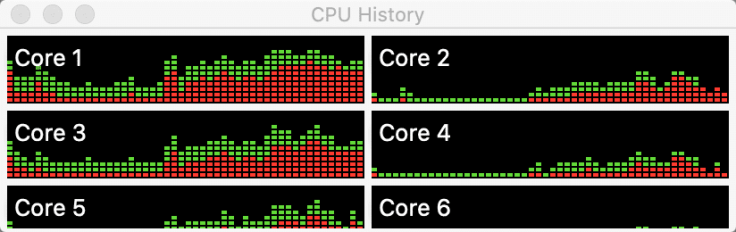 Vmware Fusion CPU usage