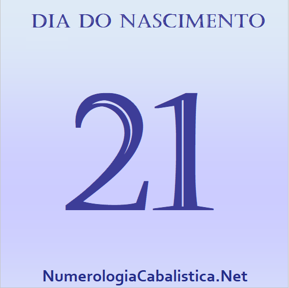 Dia do nascimento 21 – IDEALISMO