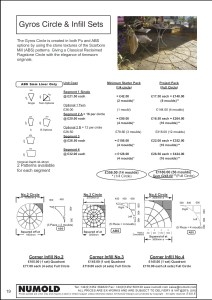 Numold - Moulds for Concrete Products - ABS Price List Page 19 - Gyros Circle
