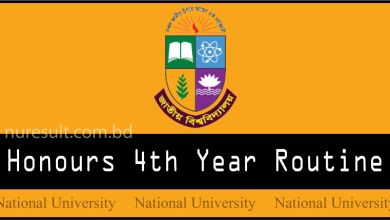 Honours 4th Year Routine 2019