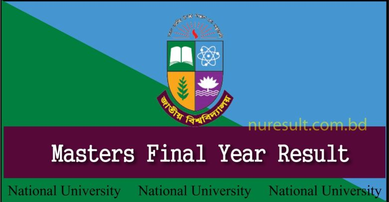 Masters final year result