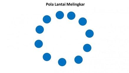 Pola Lantai Melingkar