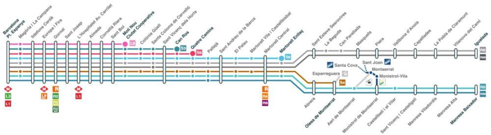 Mapa Ferrocarriles Generalitat