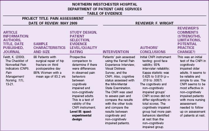 Evidence-Based Practice in Medical-Surgical Nursing | Nurse Key