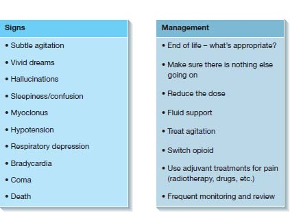 Top: flowchart- ÒBone painÓ to Òthree-step analgesic ladder + NSAIDsÓ to Òradiotherapy/chemotherapyÓ. Middle: table with four columns- ÒprocedureÓ, ÒindicationÓ, ÒefficacyÓ, Òside effectsÓ. Bottom: two lists- ÒsignsÓ, ÒmanagementÓ of opioid toxicity.