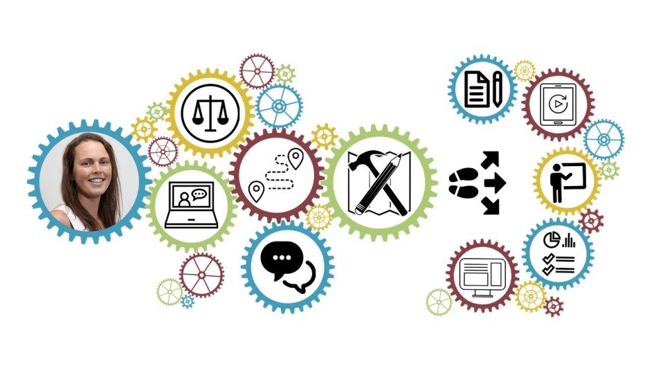 Gears showing icons that represent course components