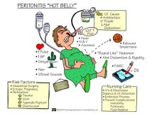 Perotonitis