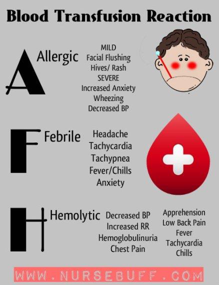 blood-transfusion-reaction-nursing-mnemonics