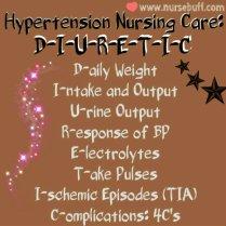 hypertension-nursing-care-acronym