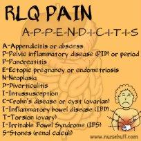 right-lower-quadrant-pain-nursing-mnemonic
