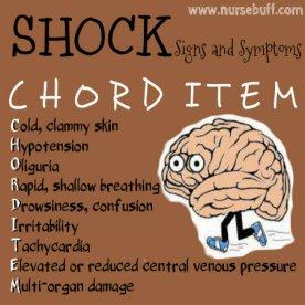 shock-signs-and-symptoms-nursing-mnemonic