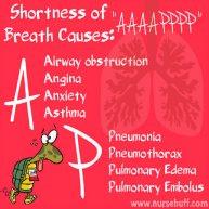 shortness-of-breath-causes-nursing-mnemonic