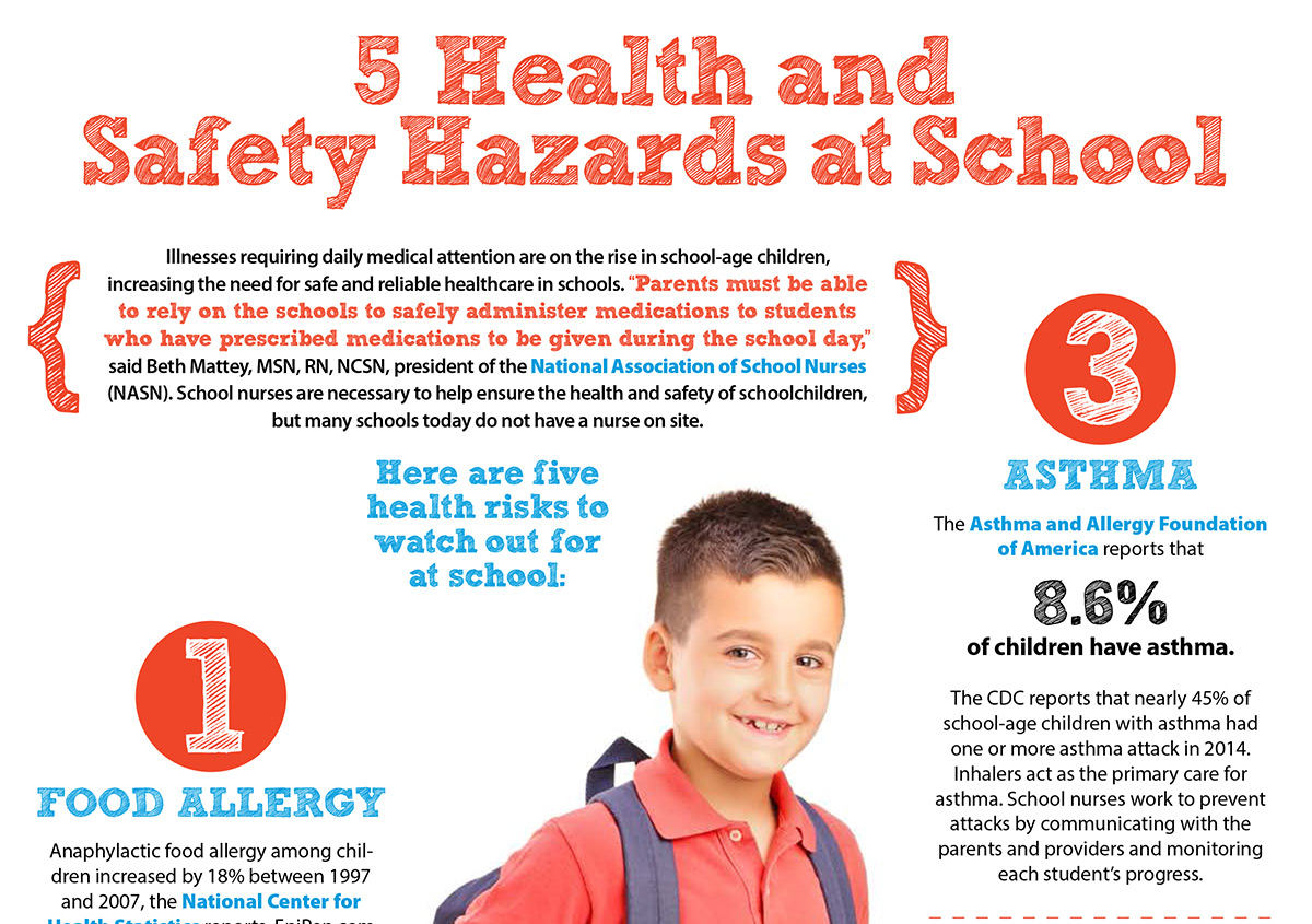 5 Health And Safety Hazards At School