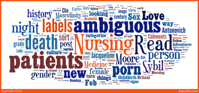 Nursing the Masses:  A Website Analytic of Nursing Clio