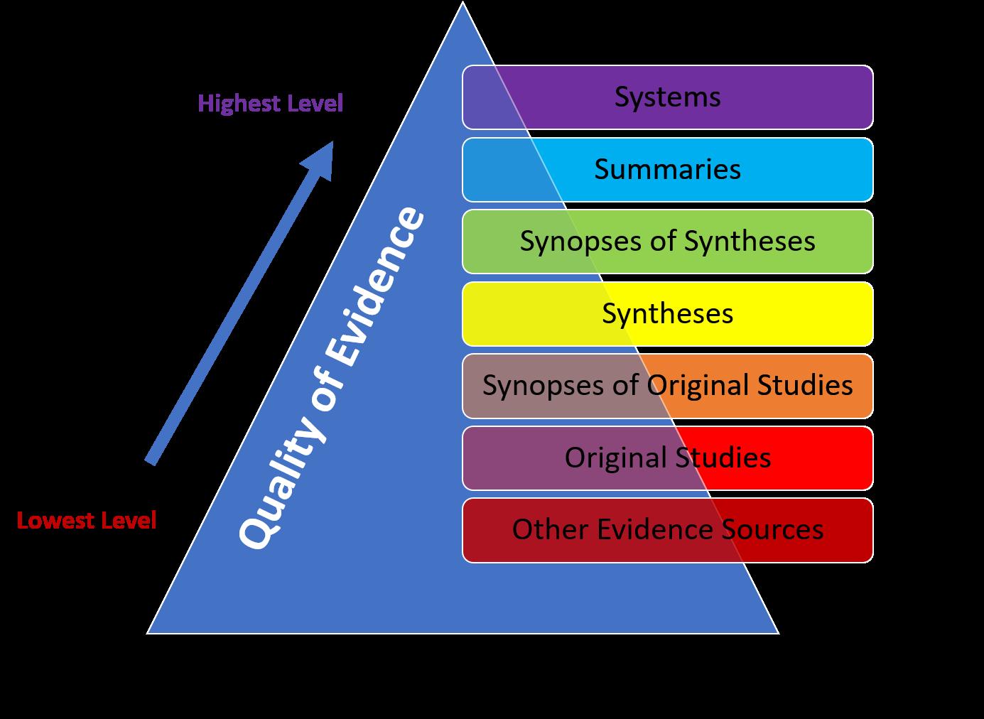 6spyramid