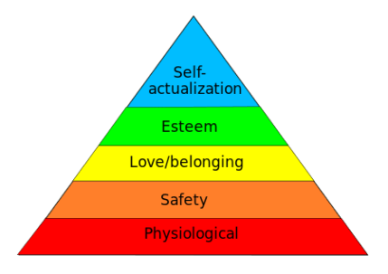 Maslow - from bottom to top