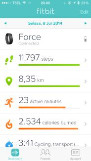 Hari ke Dua bersama FitBit Force