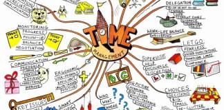 Tips Mahasiswa Biar Akademik, Organisasi dan Karir Selaras/Ilustrasi: Dok. isigood.com