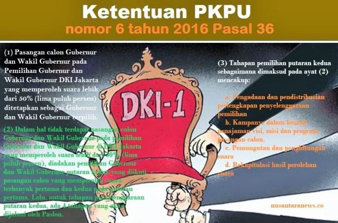 Bunyi Ketentuan PKPU Terkait Pilkada Dua Putaran/Ilustrasi: Nusantaranews