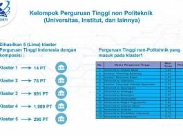 Klasterisasi Perguruan Tinggi/Foto via undip/Nusantaranews