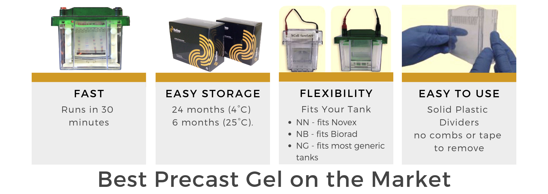 The Best Precast Gel on the Market - fast, long storage, fits your tank, and easy to use
