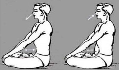 योग करिये और आपने फेफड़ों को मजबूत बनाये, Do Yog and Make Your Lungs Strong