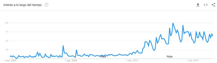 aumento ventas productos detox