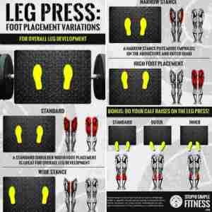 posición pies prensa de piernas