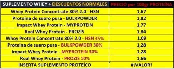 suplemento proteina barata