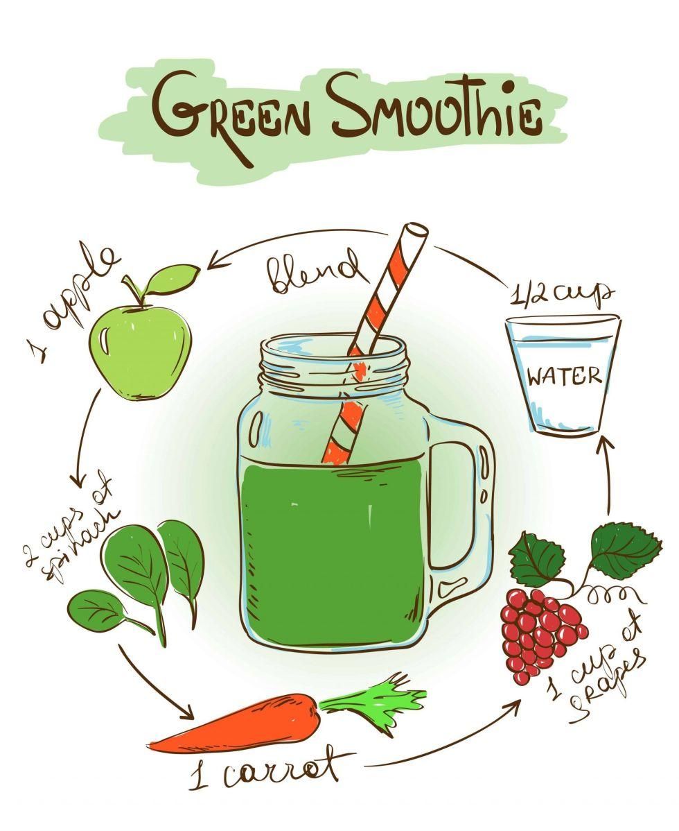 Green Smoothie Recipe Hand drawn sketch illustration