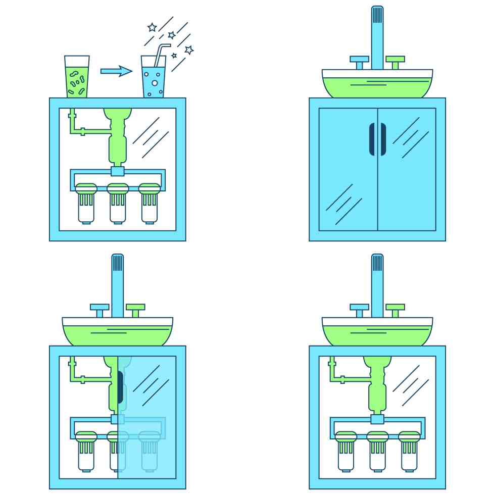 Under Sink Water Purification Vector