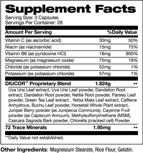 Diucor Supplement Facts
