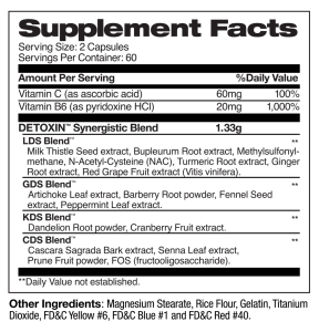 Detoxin Supplement Facts