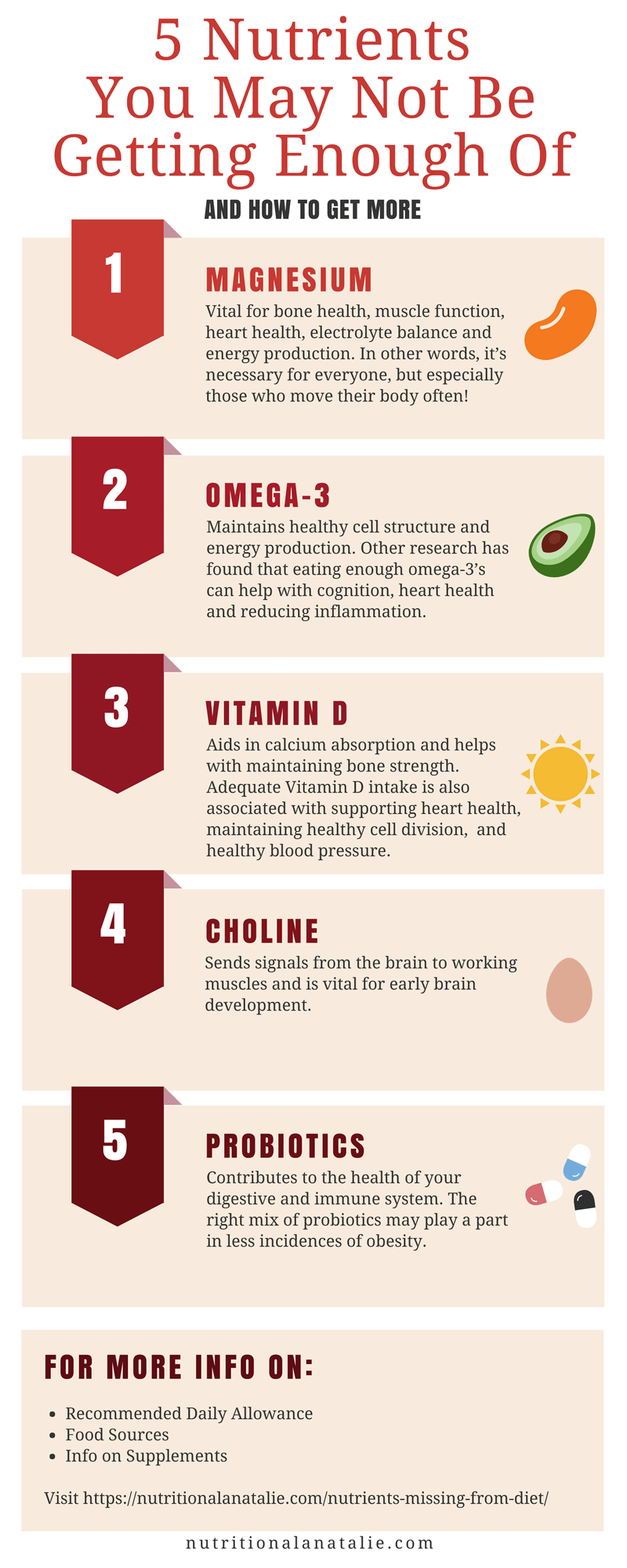 5 Nutrients You May Be Lacking From Your Diet. #ad #vitamins #nutrients #probiotics #vitamind #omega3 #healthydiet