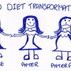 Funny Photo from my post titled, 'The Whole 30. Just Another Fad?'