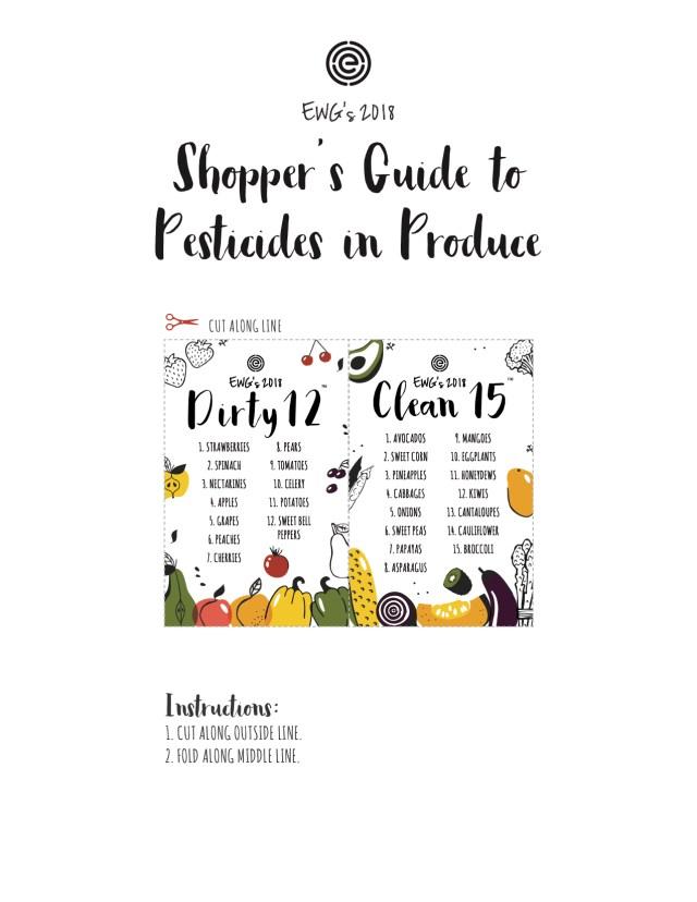 EWG 2018 Pesticide Guide