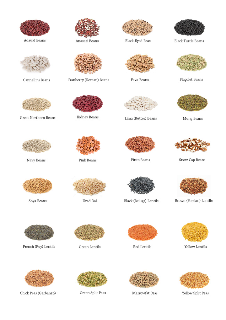 cooking legumes - legumes list