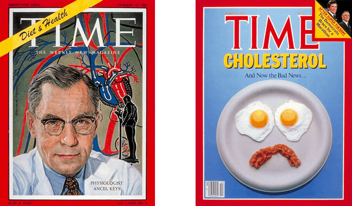 Time Cholesterol Covers