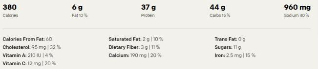 Burger calories