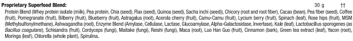 Ingredients list