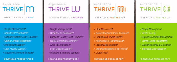 Primary Thrive product selection