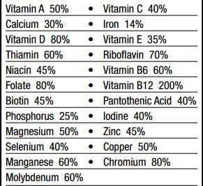 Isogenix nutrients